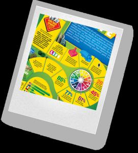 сайты с играми для детей